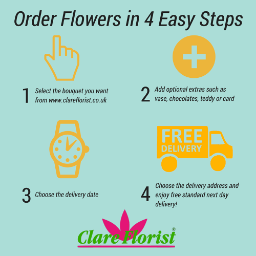 Order Flowers Online in 4 Easy Steps